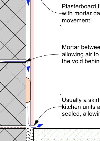Air-tightness-testing-floor-982x491