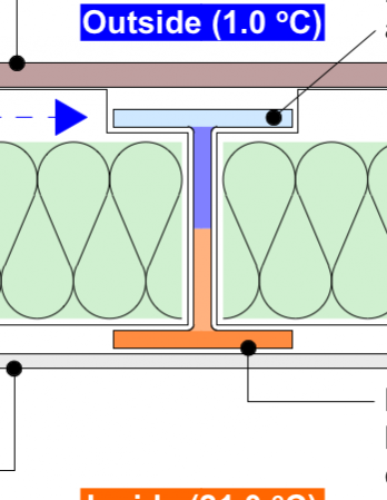 Barn-Conversion-Barrel-Roof-Condensation-Risk-898x449